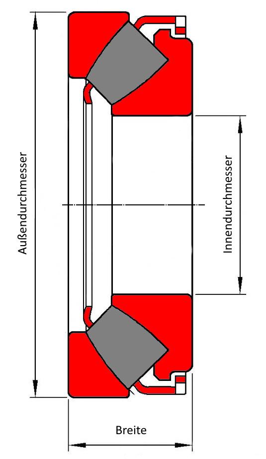 Bild mit Axial-Pendelrollenlager