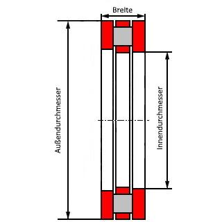 Bild mit Axial-Zylinderrollenlager