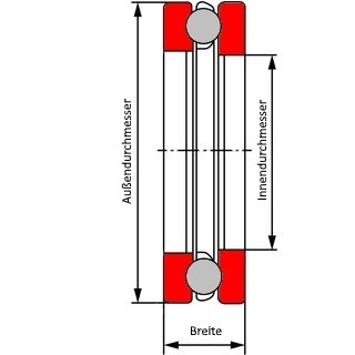 Bild zeigt Axial-Rillenkugellager