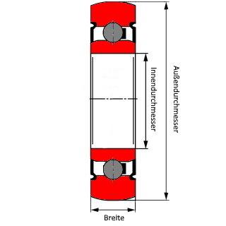 Bild mit Laufrolle geschlossen mit Stahlblech