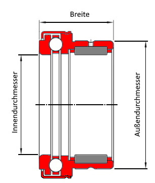 Bild mit Nadel-Axialkugellager