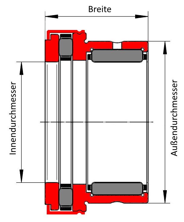 Bild mit Nadel-Axial-Zylinderrollenlager