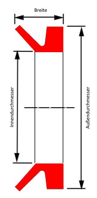 Bild mit technischer Skizze V-Ring