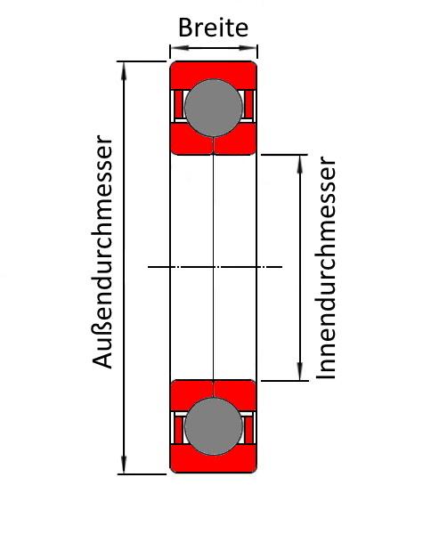 Bild mit Vierpunktlager