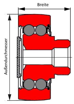 Bild mit Zapfenlaufrolle